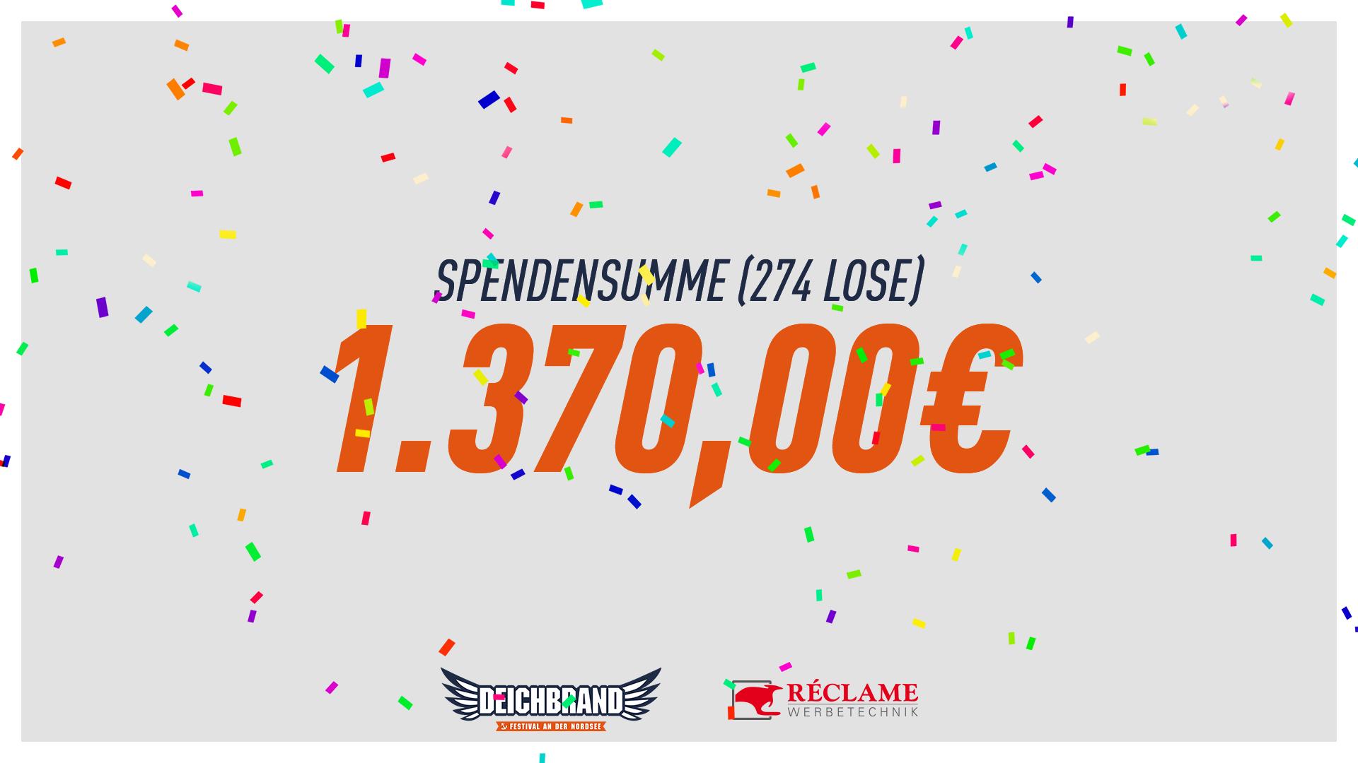 Deichbrand Gewinnspiel 2019